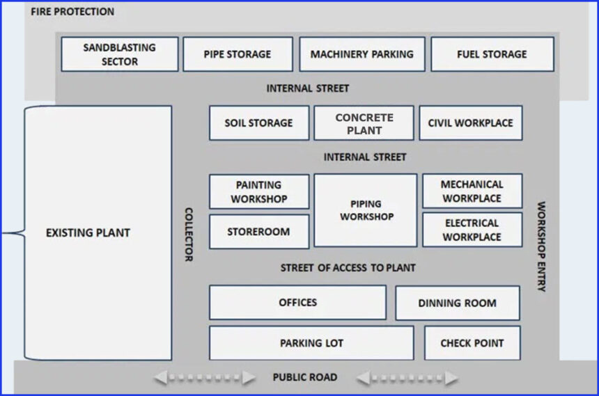 Figure shows the layout of a typical Workshop. How to Estimate other Indirect Costs of the Project - Calculate Man Hours.