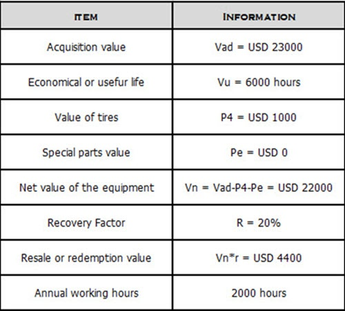 The image shows a table with the parameters used for the calculation.